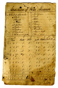 Addition of Wine Measure (arithmetic tables), circa 1811